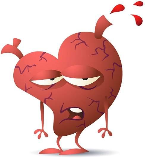 NCLEX Cardiovascular