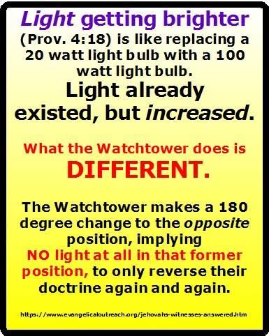 new light jehovahs witness
